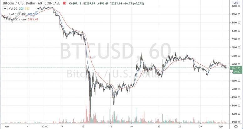 bitcoinmonthly